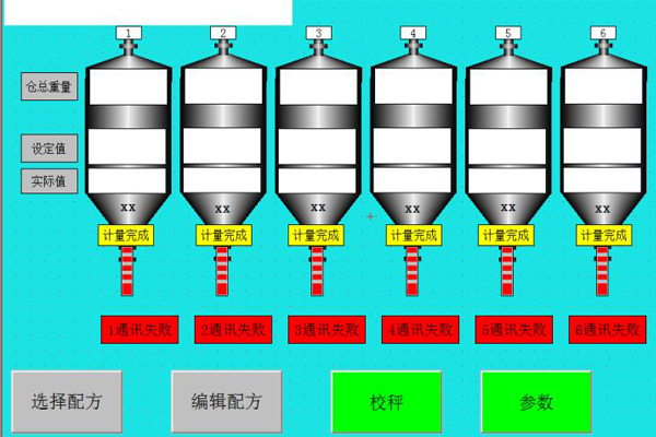 自动化配料系统